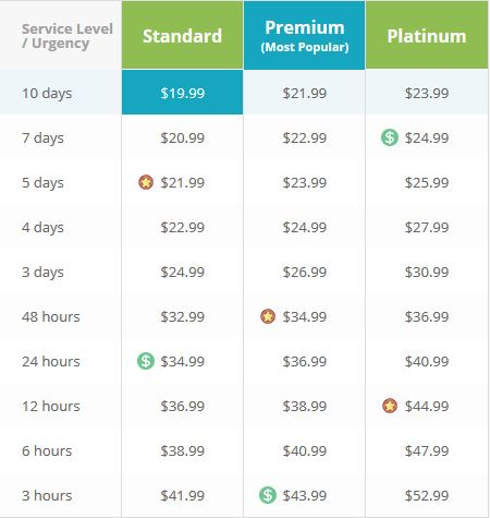 assignmentmasters prices