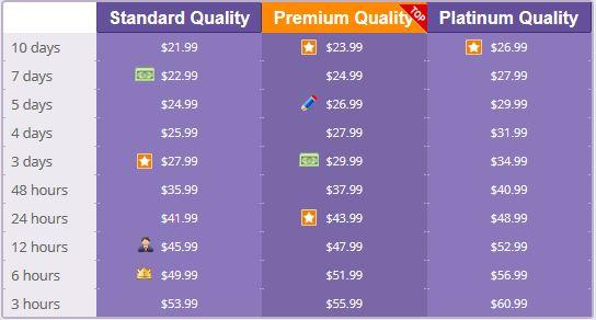 bestessays prices